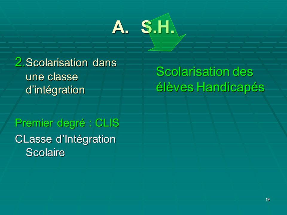 A. S.H. 2. Scolarisation dans une classe d'intégration