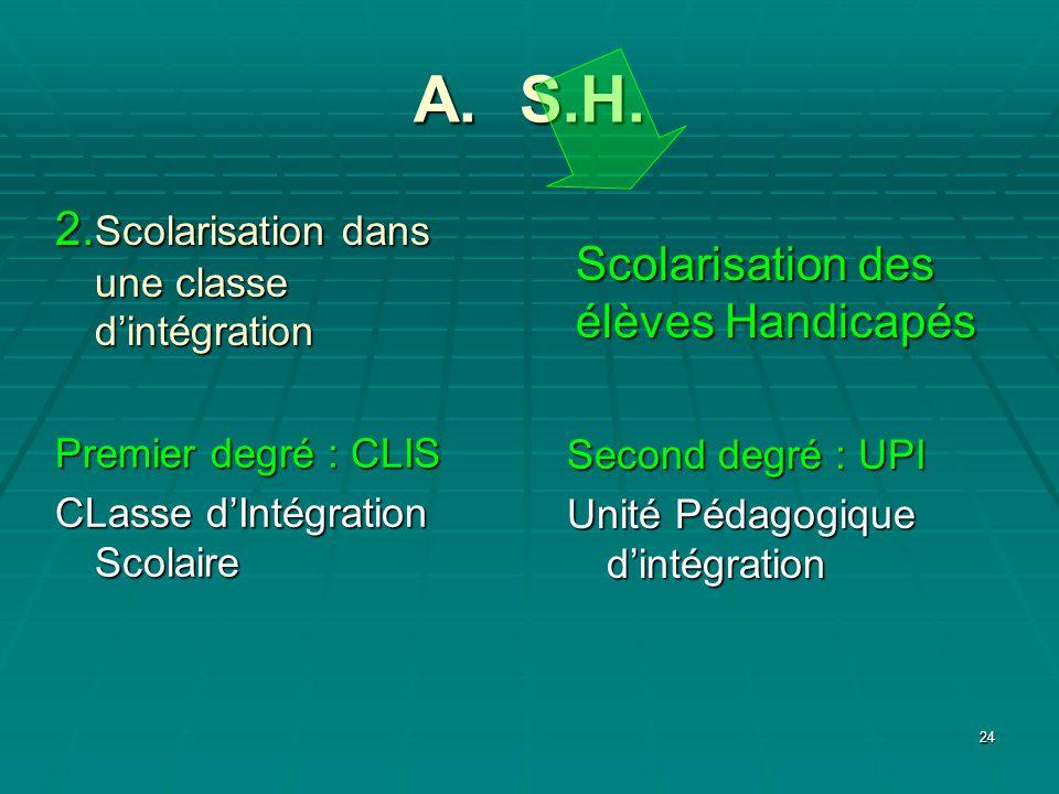 A. S.H. 2.Scolarisation dans une classe d'intégration