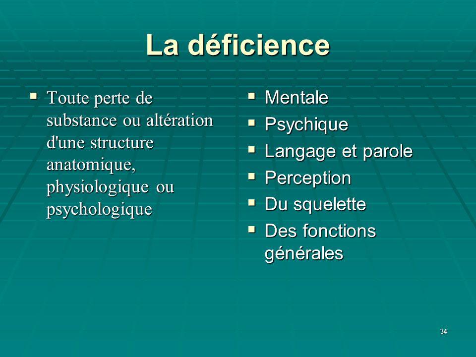 La déficience Toute perte de substance ou altération d une structure anatomique, physiologique ou psychologique.
