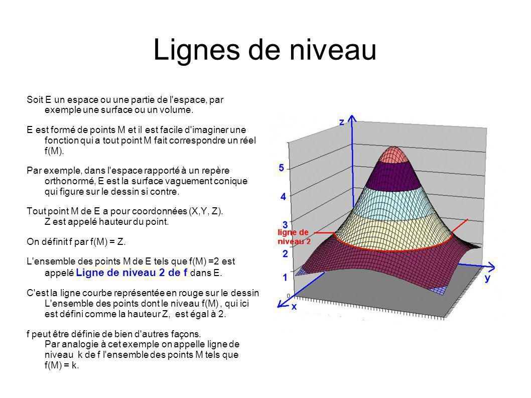 Lignes de niveau Soit E un espace ou une partie de l espace, par exemple une surface ou un volume.