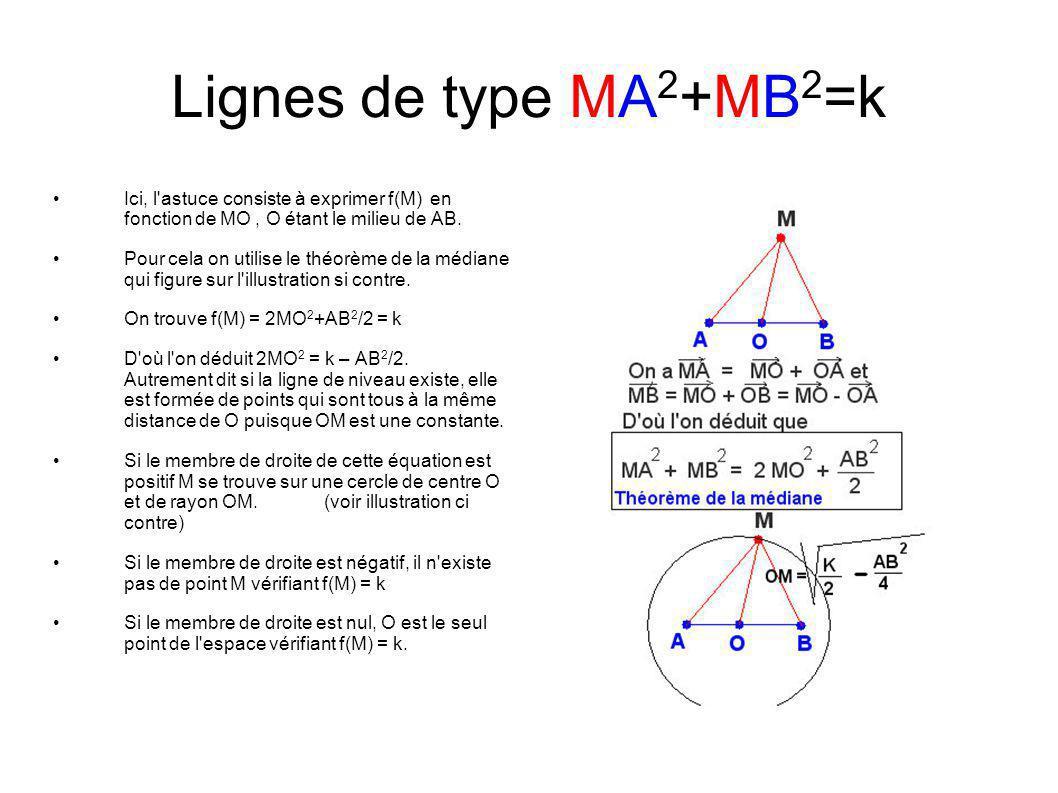 Lignes de type MA2+MB2=k Ici, l astuce consiste à exprimer f(M) en fonction de MO , O étant le milieu de AB.