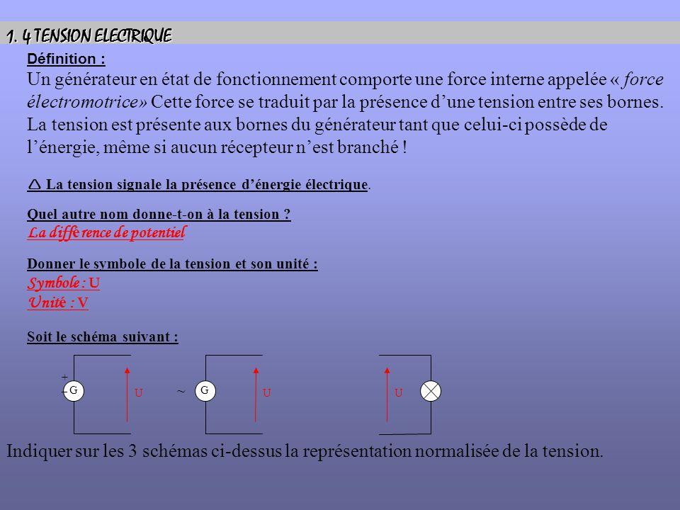 4 TENSION ELECTRIQUE Définition :