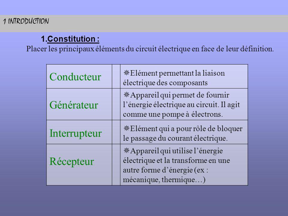 Conducteur Générateur Interrupteur Récepteur 1 INTRODUCTION