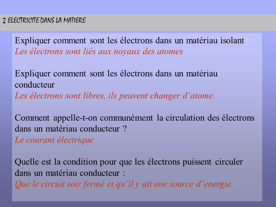 Expliquer comment sont les électrons dans un matériau isolant