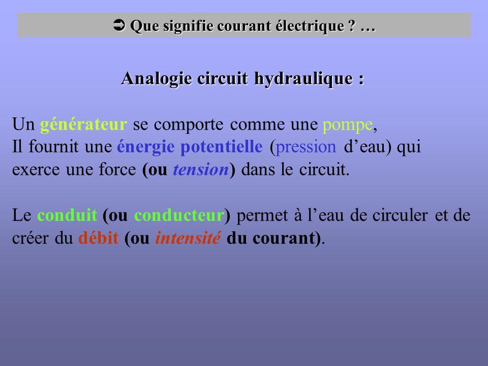  Que signifie courant électrique … Analogie circuit hydraulique :