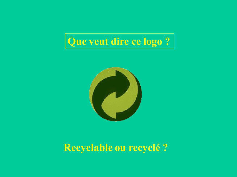 Que veut dire ce logo Recyclable ou recyclé