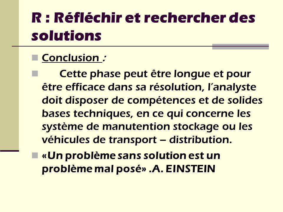 R : Réfléchir et rechercher des solutions