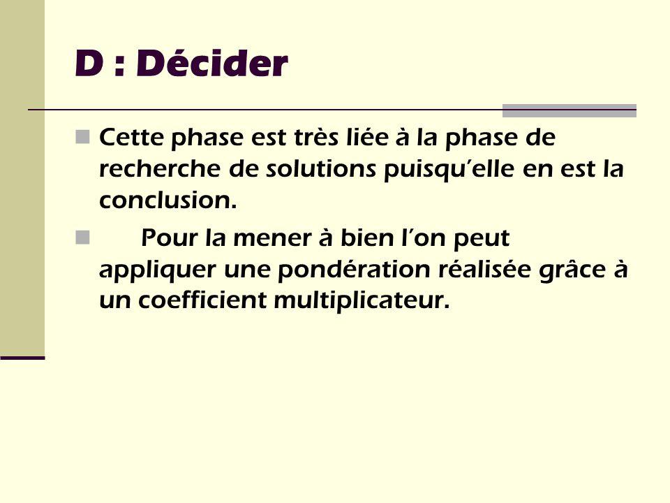 D : Décider Cette phase est très liée à la phase de recherche de solutions puisqu'elle en est la conclusion.