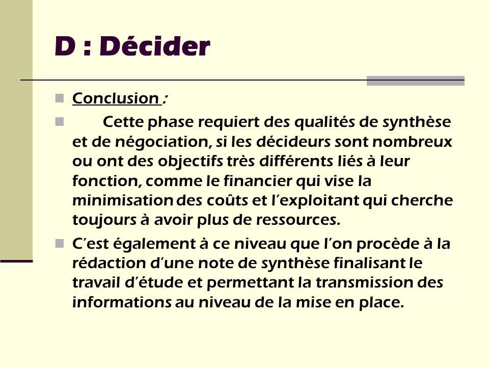 D : Décider Conclusion :