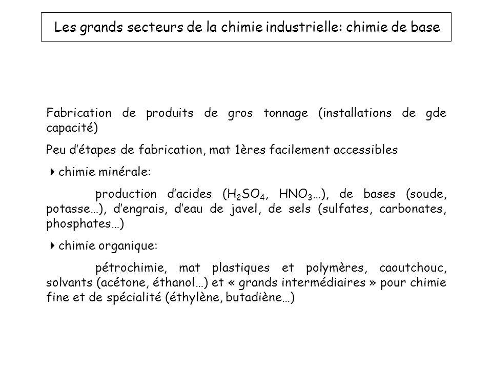 Les grands secteurs de la chimie industrielle: chimie de base