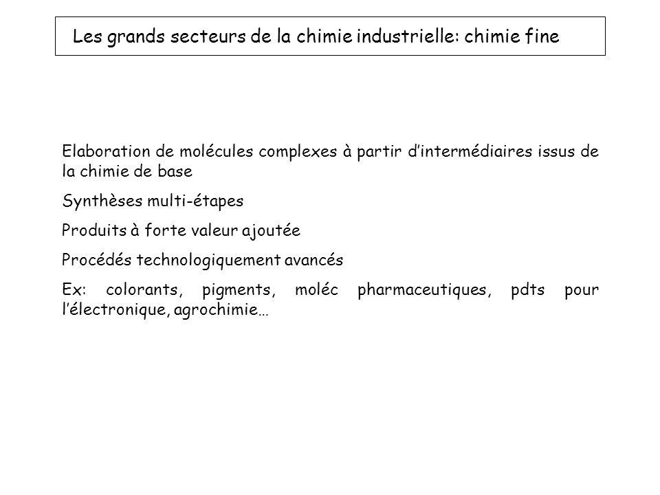 Les grands secteurs de la chimie industrielle: chimie fine