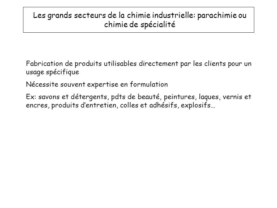 Les grands secteurs de la chimie industrielle: parachimie ou chimie de spécialité