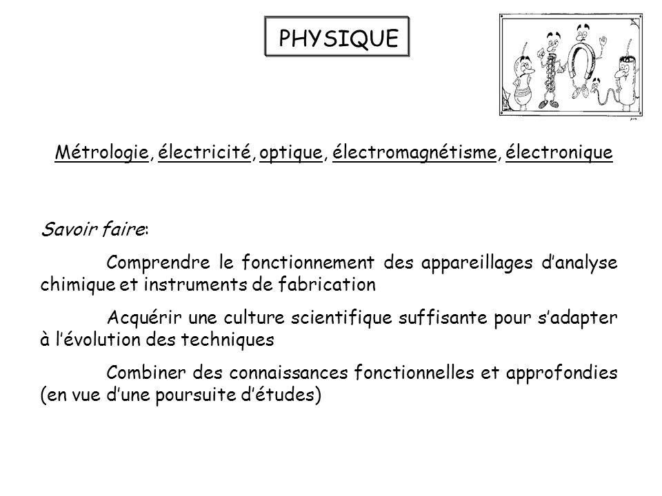Métrologie, électricité, optique, électromagnétisme, électronique
