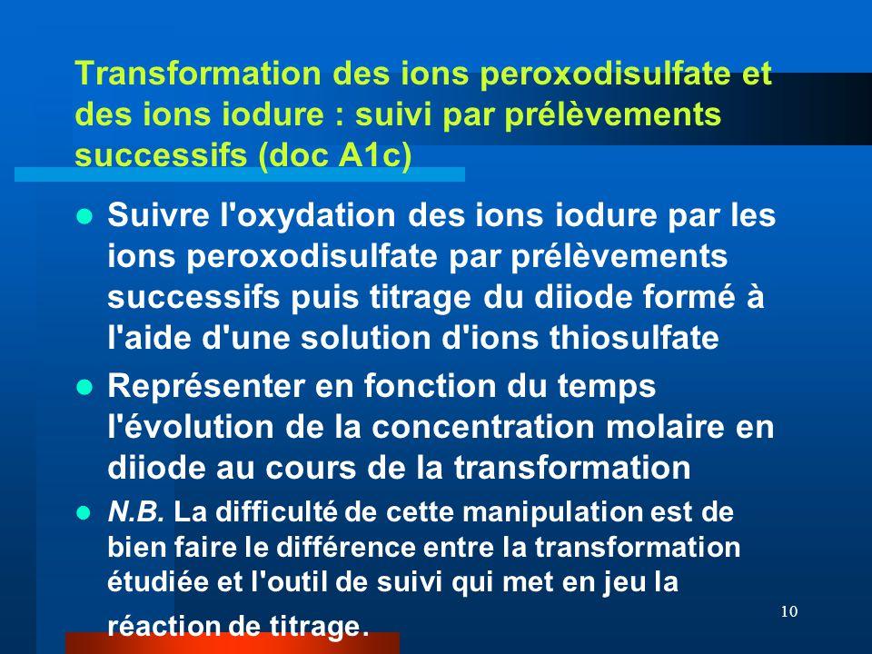 Transformation des ions peroxodisulfate et des ions iodure : suivi par prélèvements successifs (doc A1c)