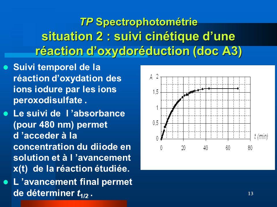 TP Spectrophotométrie situation 2 : suivi cinétique d'une réaction d'oxydoréduction (doc A3)