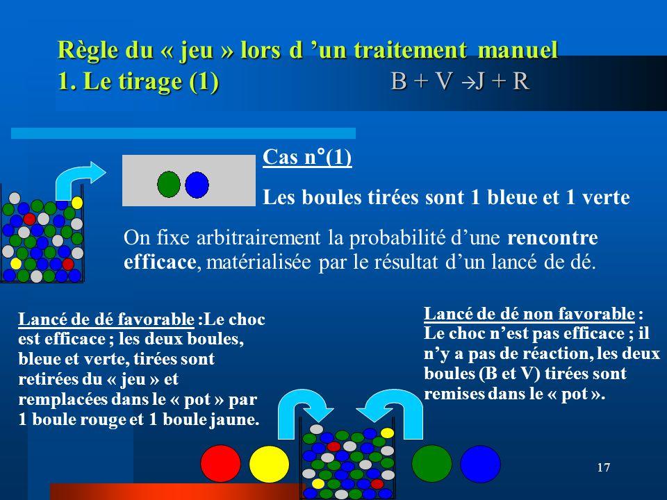 Règle du « jeu » lors d 'un traitement manuel 1. Le tirage (1)