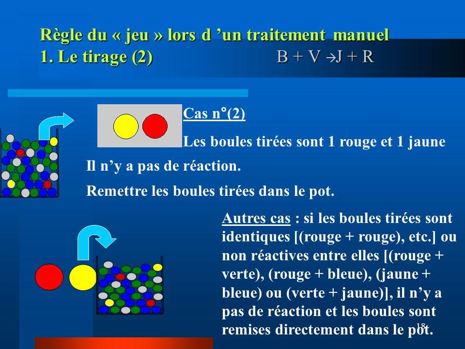 Règle du « jeu » lors d 'un traitement manuel 1. Le tirage (2)