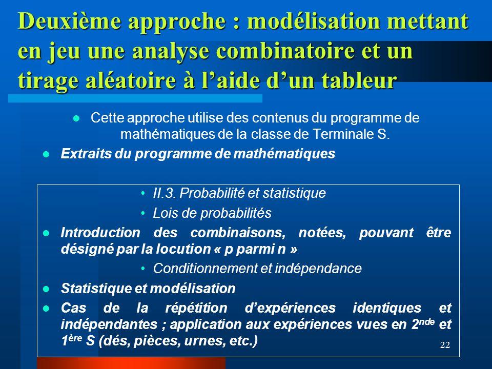 Deuxième approche : modélisation mettant en jeu une analyse combinatoire et un tirage aléatoire à l'aide d'un tableur