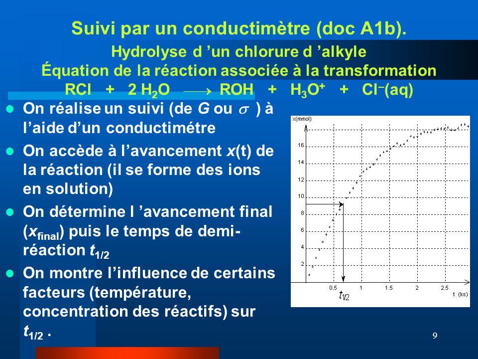 Suivi par un conductimètre (doc A1b)