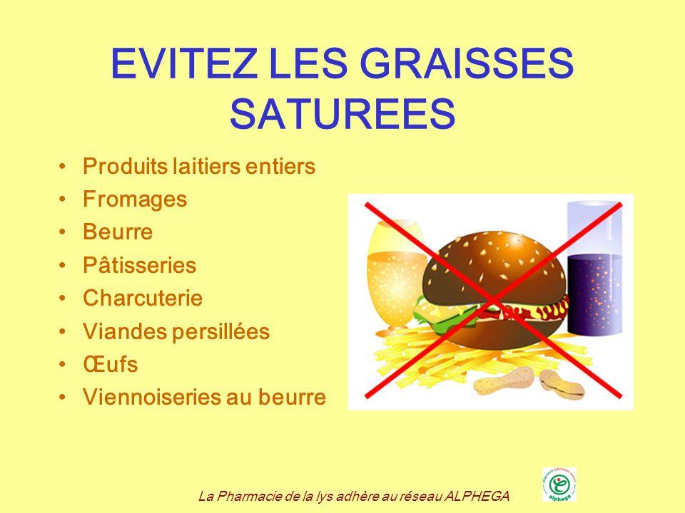 EVITEZ LES GRAISSES SATUREES