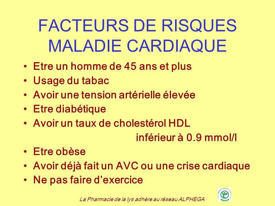 FACTEURS DE RISQUES MALADIE CARDIAQUE