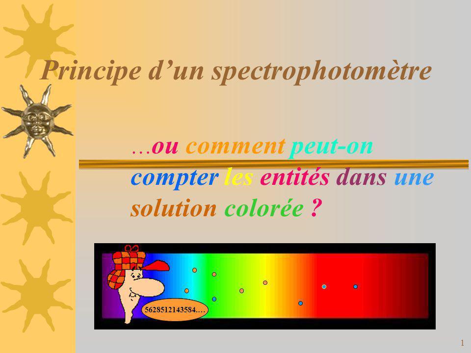 Principe d'un spectrophotomètre