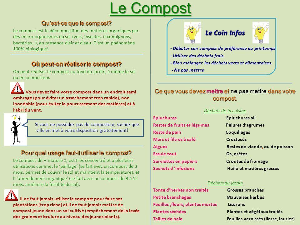 Où peut-on réaliser le compost