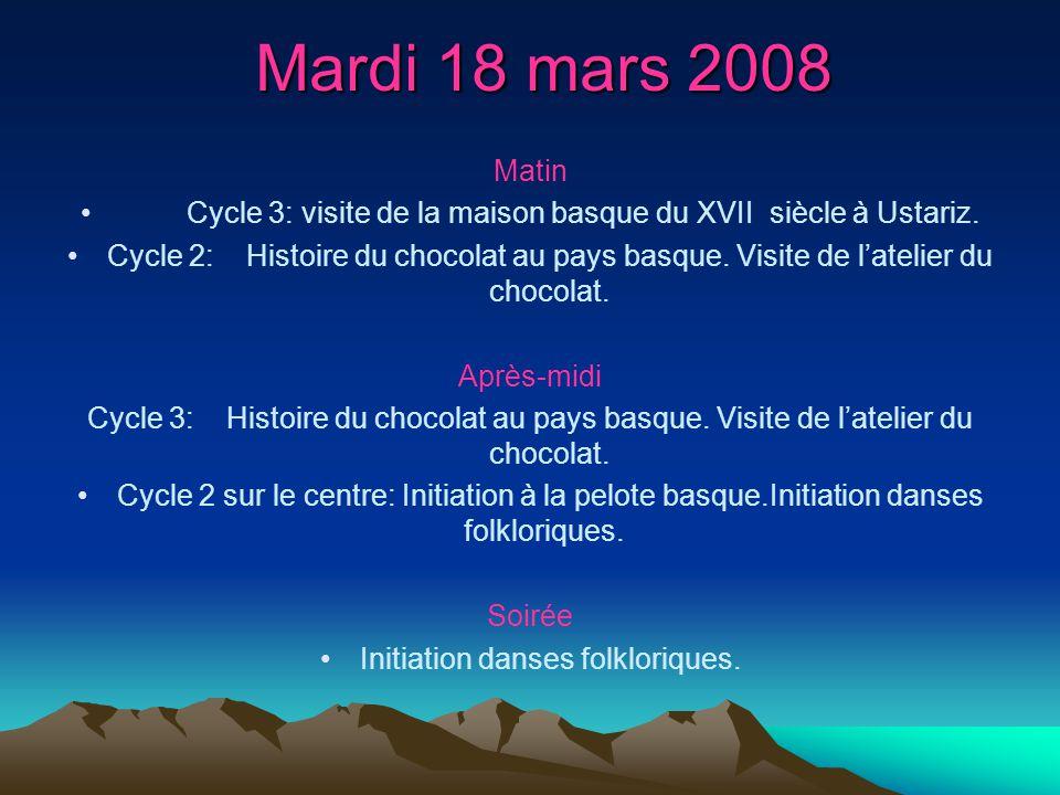 Mardi 18 mars 2008 Matin. Cycle 3: visite de la maison basque du XVII siècle à Ustariz.