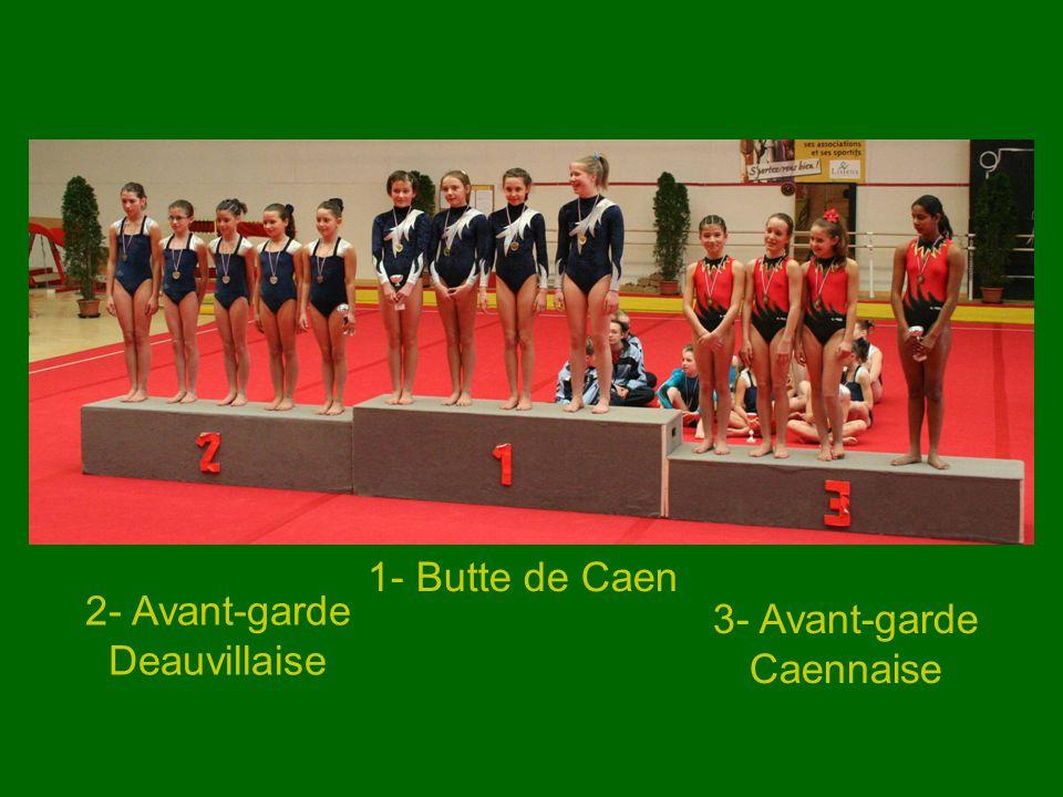 2- Avant-garde Deauvillaise 3- Avant-garde Caennaise
