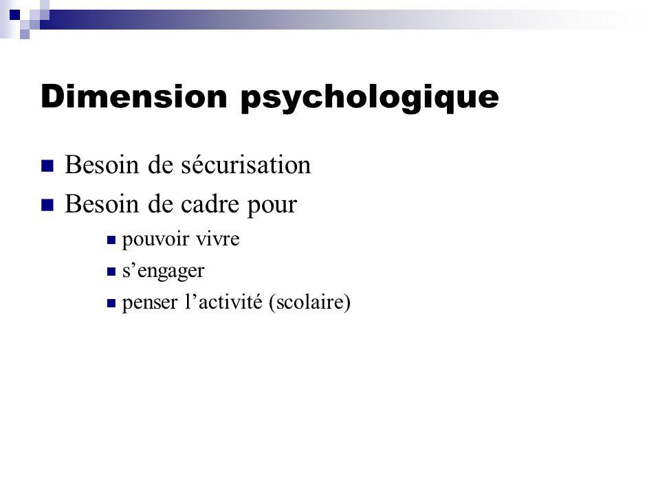 Dimension psychologique