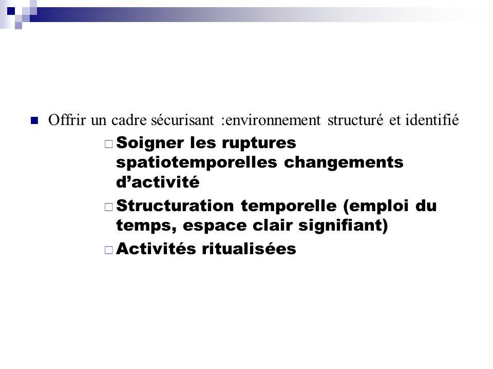 Offrir un cadre sécurisant :environnement structuré et identifié
