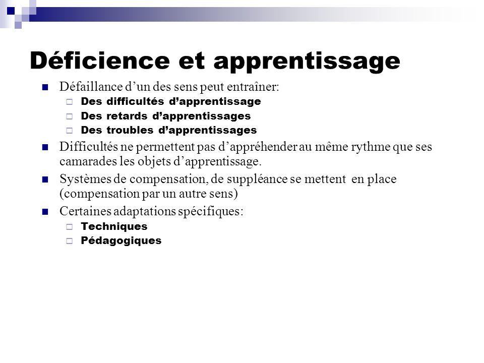 Déficience et apprentissage