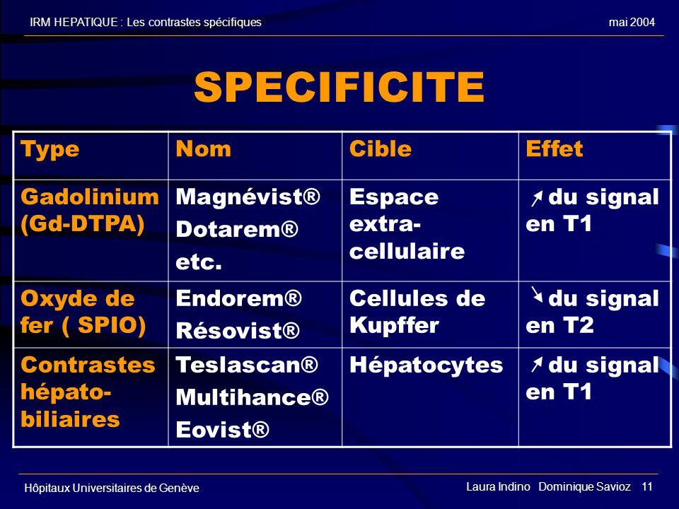 SPECIFICITE Type Nom Cible Effet Gadolinium (Gd-DTPA) Magnévist®
