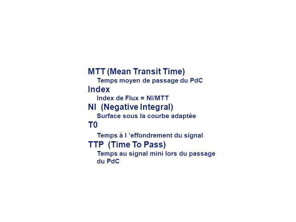 MTT (Mean Transit Time) Temps moyen de passage du PdC