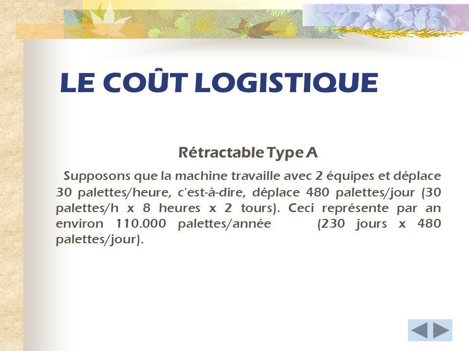 LE COÛT LOGISTIQUE Rétractable Type A