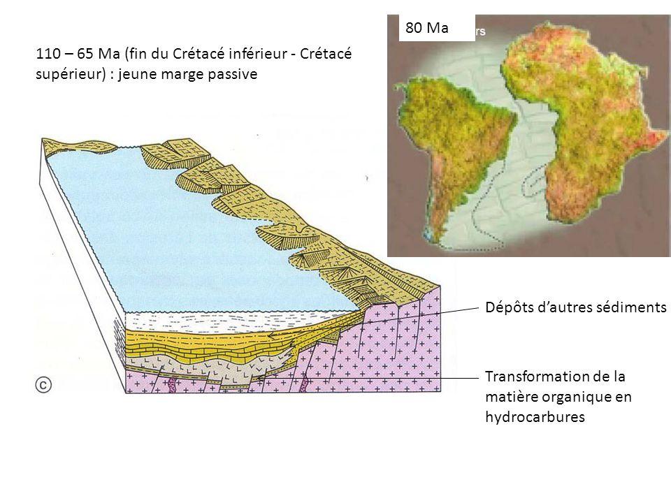 Dépôts d'autres sédiments