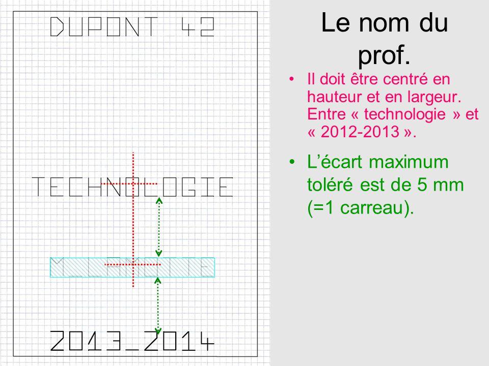 Le nom du prof. L'écart maximum toléré est de 5 mm (=1 carreau).