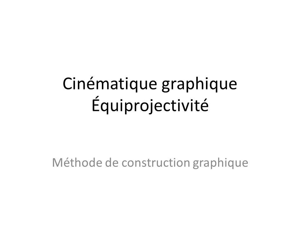 Cinématique graphique Équiprojectivité