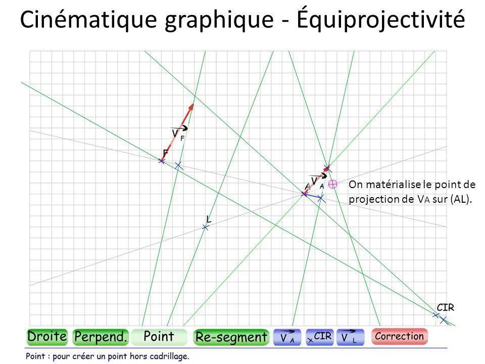 Cinématique graphique - Équiprojectivité