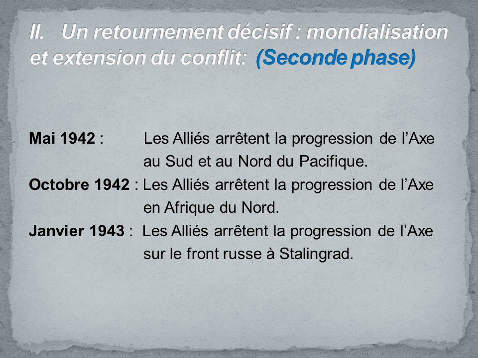II. Un retournement décisif : mondialisation et extension du conflit: (Seconde phase)