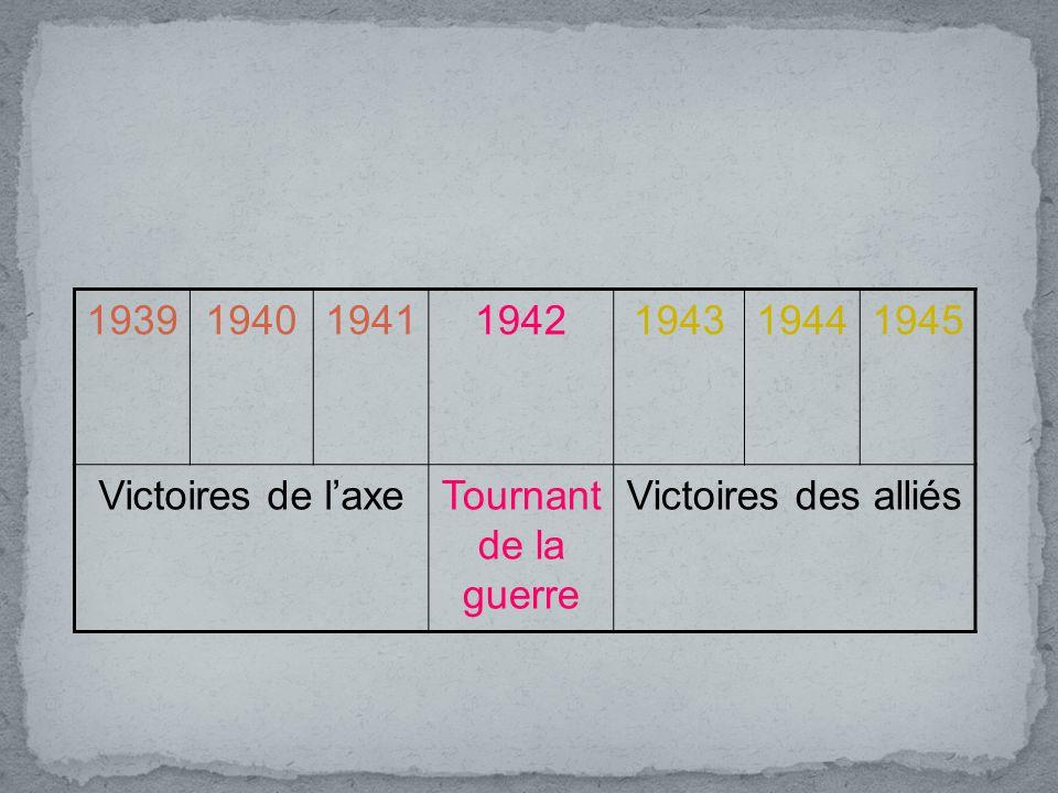 1939 1940 1941 1942 1943 1944 1945 Victoires de l'axe Tournant de la guerre Victoires des alliés