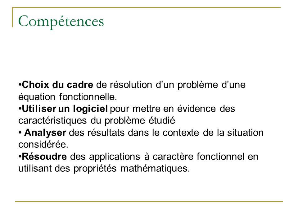 Compétences Choix du cadre de résolution d'un problème d'une équation fonctionnelle.
