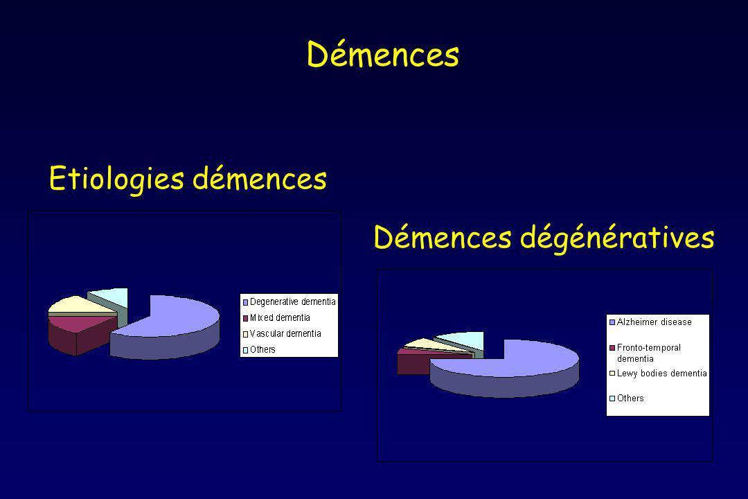 Démences Etiologies démences Démences dégénératives