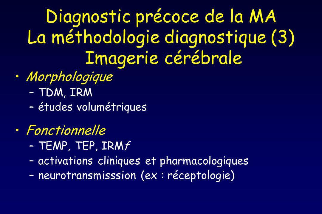 Diagnostic précoce de la MA La méthodologie diagnostique (3) Imagerie cérébrale