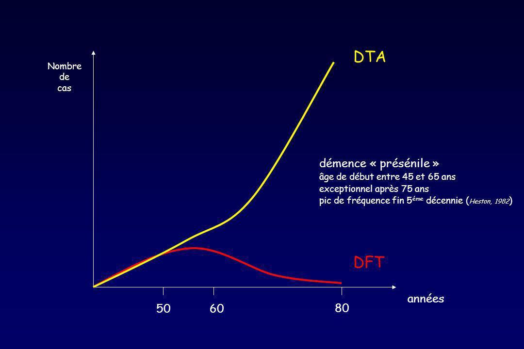 DTA DFT démence « présénile » années 50 60 80 Nombre de cas