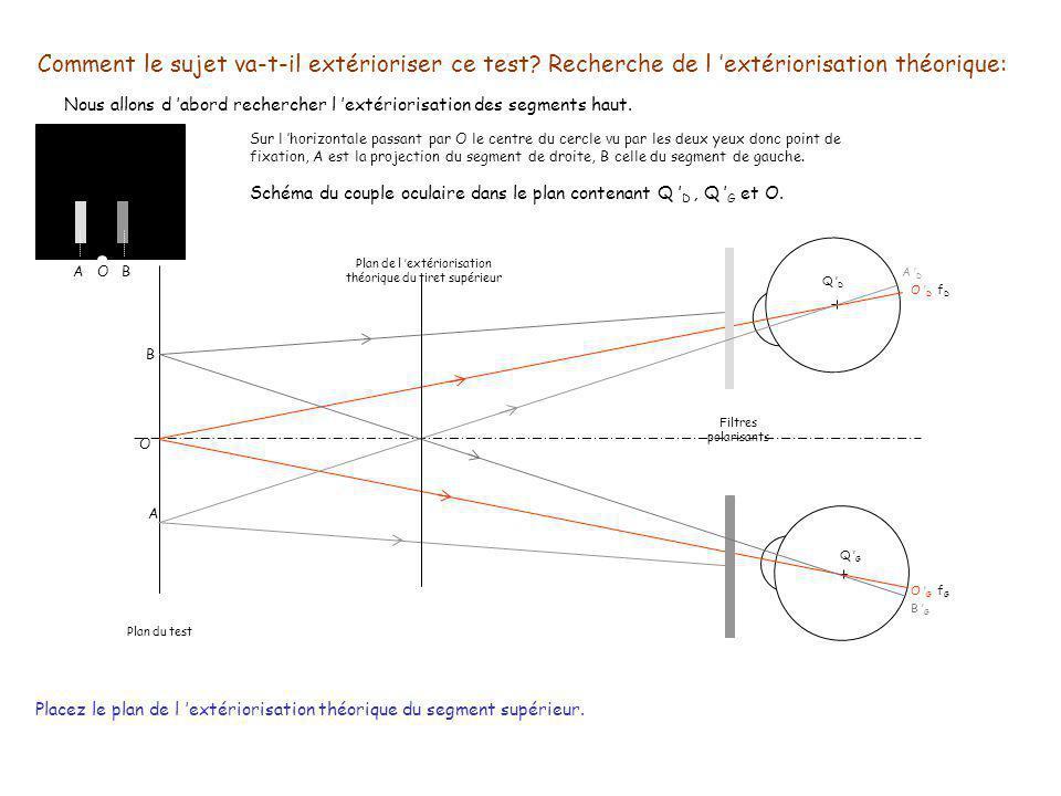Plan de l 'extériorisation théorique du tiret supérieur