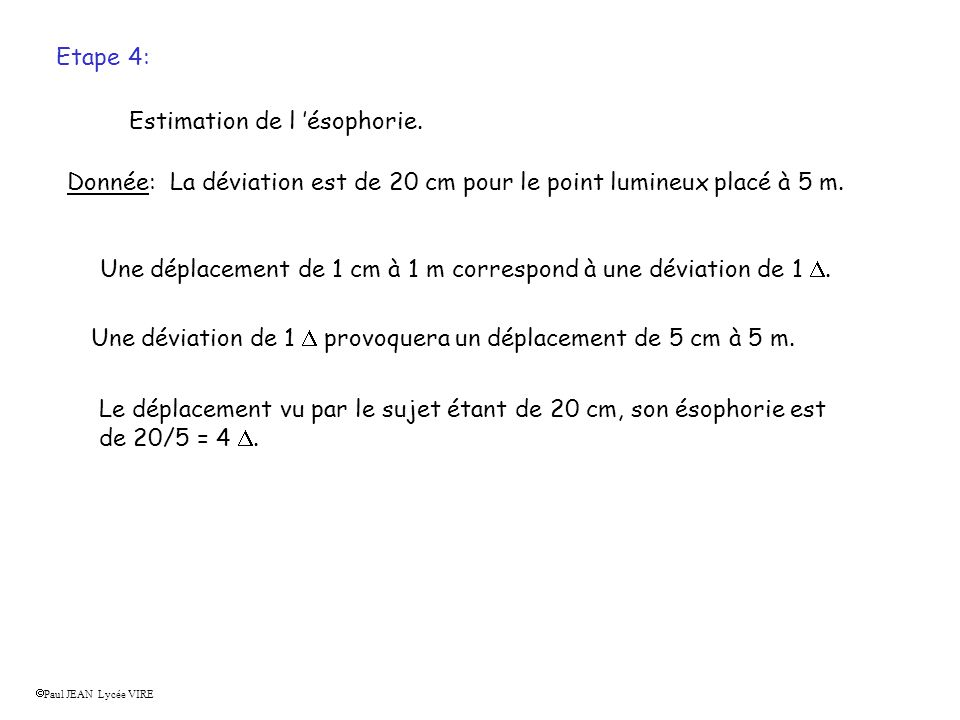 Estimation de l 'ésophorie.