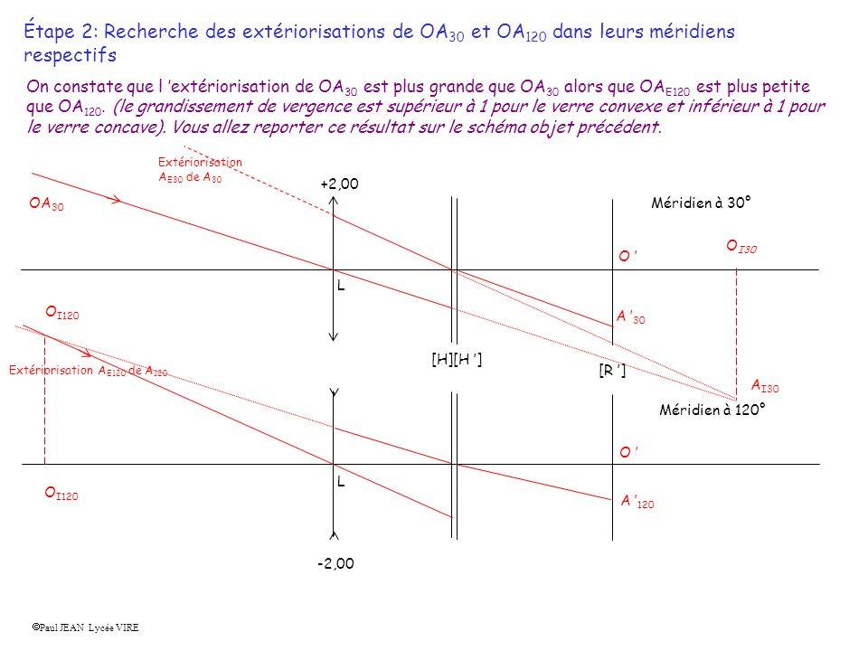 Étape 2: Recherche des extériorisations de OA30 et OA120 dans leurs méridiens respectifs