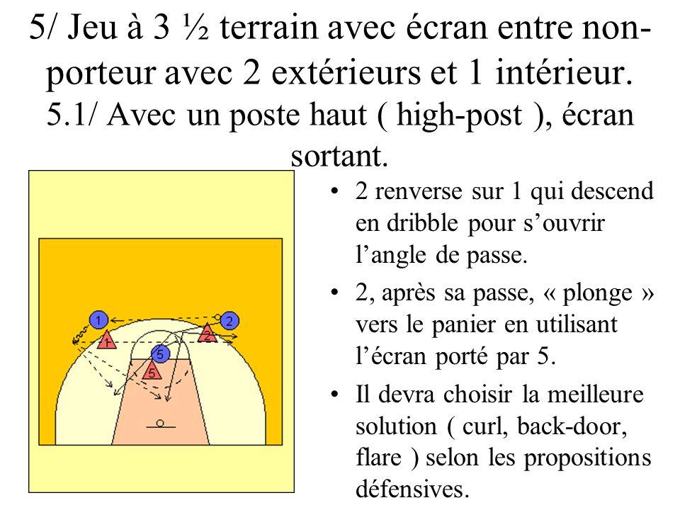 5/ Jeu à 3 ½ terrain avec écran entre non-porteur avec 2 extérieurs et 1 intérieur. 5.1/ Avec un poste haut ( high-post ), écran sortant.