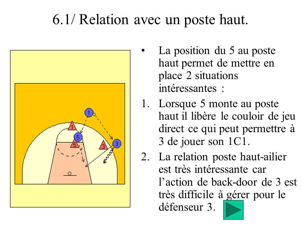 6.1/ Relation avec un poste haut.